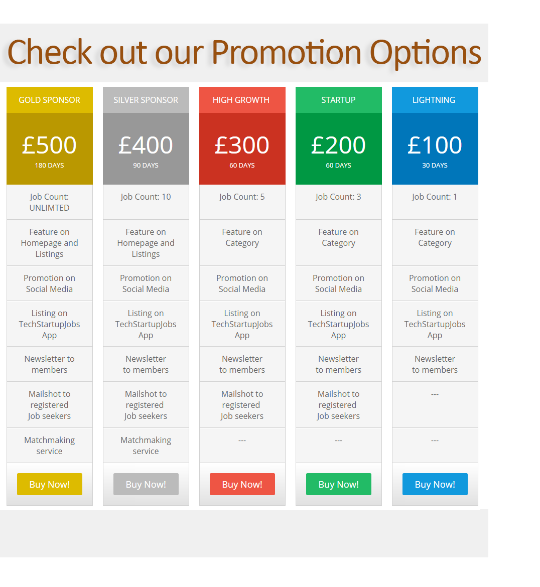 Job Promotion Packages